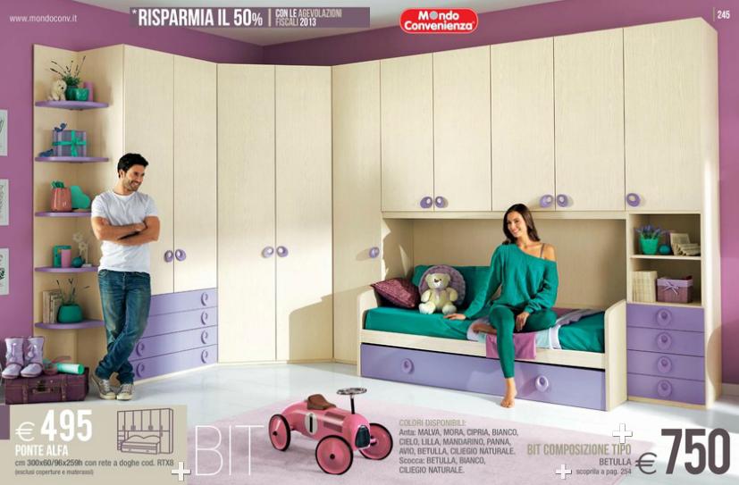 Bit camere bimbi mondo convenienza 2014 5 design mon amour - Camere bimbi design ...